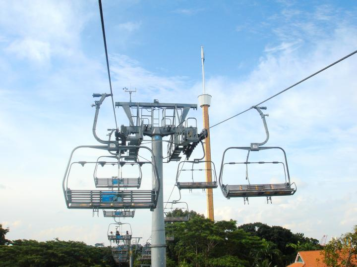 The Cable Car in Santosa Island